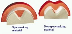 membrane space